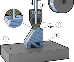 Công nghệ in 3D - FDM 1